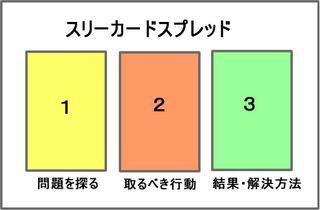 3-cards-spled